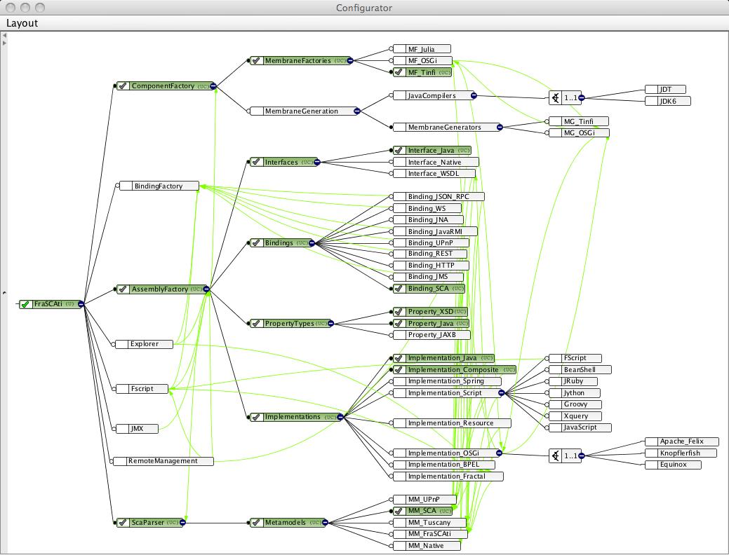 frascati/modules/src/docbkx/images/frascati-feature-diagram-s2t2.png