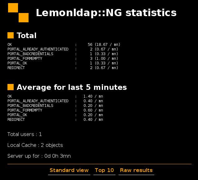 po-doc/fr/media/screenshots/1.00/status_standard.png