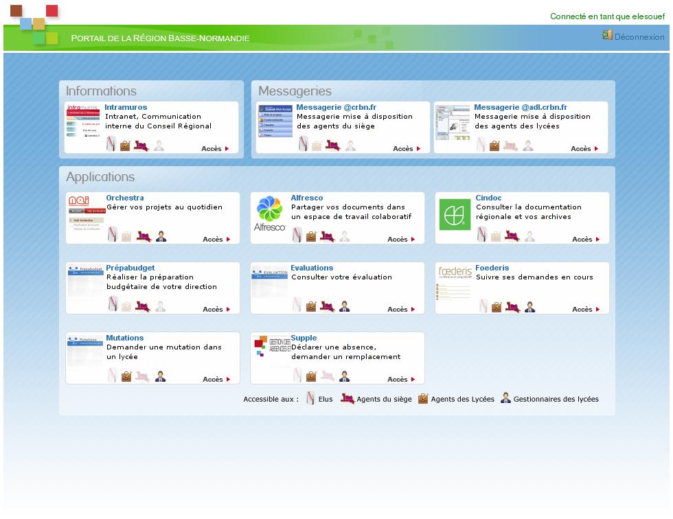 build/lemonldap-ng/doc/media/screenshots/rbn/rbn-applis.png